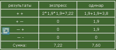 Gg betting зеркало site